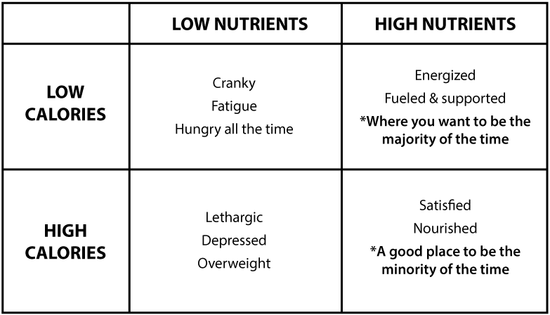 Gnc store weight loss supplements picture 4